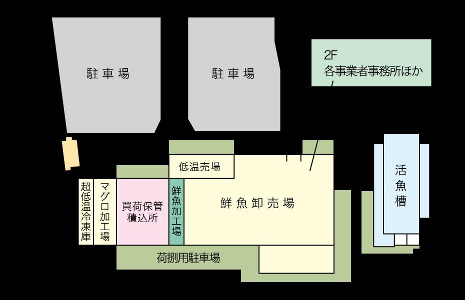 市場MAP
